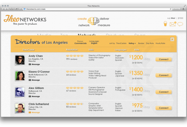 theonetworks_create
